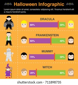 halloween infographic use poster wallpaper website stock vector