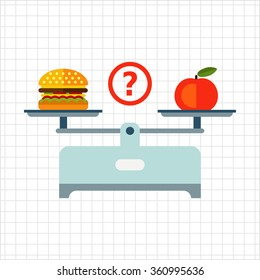 Hamburger and apple on scales cups