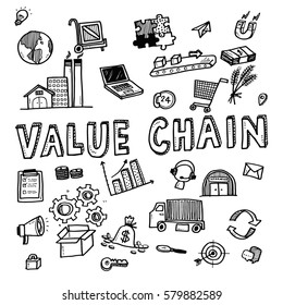 Hand draw value chain business doodles icon set for global transportation import,export and logistic business concept.