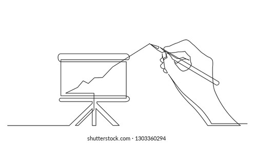 hand drawing business concept sketch of economical growth presentation diagram white board