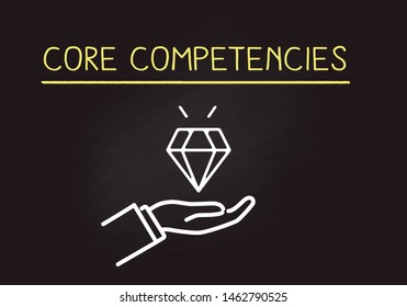 Hand Drawing core competencies image on blackboard,business