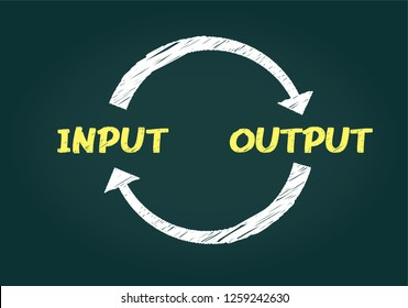 Hand Drawing input and output image
