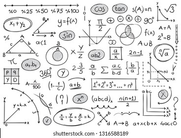hand drawing mathematical expressions. mathematical background
