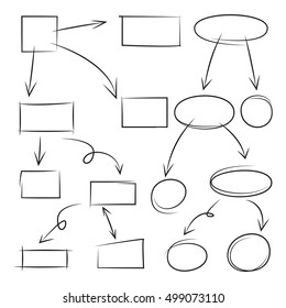 hand drawn arrows, circle and rectangle for flowchart diagram