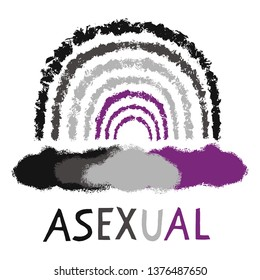 Hand drawn asexual cloud, sun vector illustration. Multicolor texture silhouette collection text.