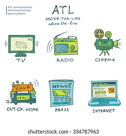 hand drawn ATL communications symbols collection to present services of ads studios. Wide coverage advertising diversification channels.
