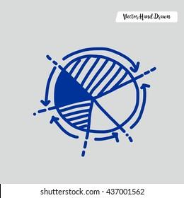 Hand Drawn Circle Chart