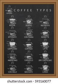 Hand Drawn of coffee info and mixed menu on the blackboard