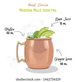Hand Drawn Colorful Moscow Mule Summer Cocktail Drink Ingredients Handwritten Recipe
