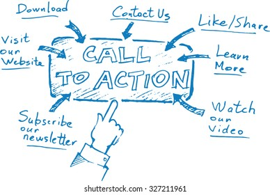 Hand drawn concept whiteboard drawing - call to action