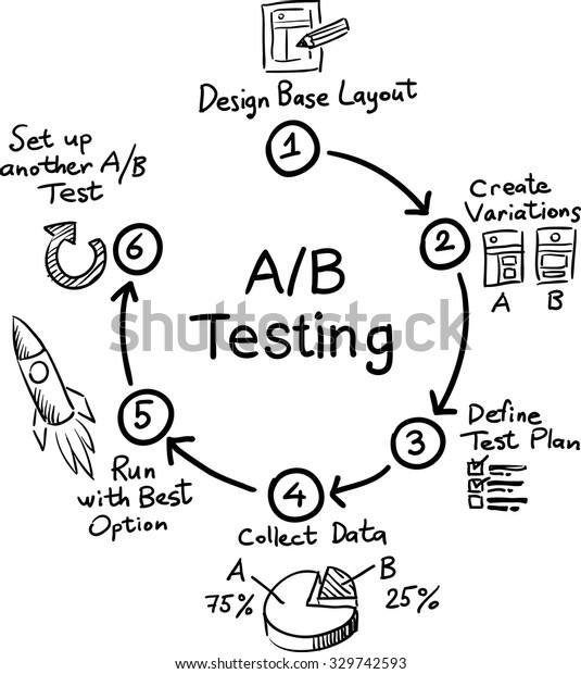 Best Concept Art Tests