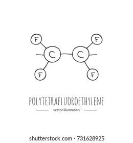 Hand drawn doodle polytetrafluoroethylene chemical formula icon. Vector illustration. Cartoon molecule element. Sketch polymer molecular structure Teflon scientific formula isolated on white PTFE