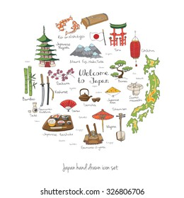 Traveling / Country doodle sets / National symbols