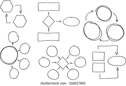 hand drawn flow chart diagram, organization chart