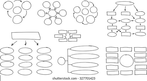 hand drawn flow chart diagram, organization chart