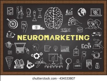 Kara tahta üzerinde NEUROMARKETING hakkında elle çizilmiş simgeler