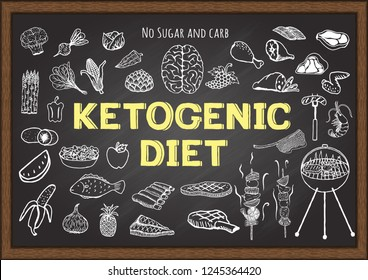Hand drawn illustration about Ketogenic diet on chalkboard.Vector.