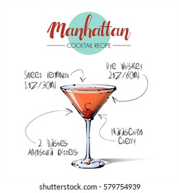 Hand drawn illustration of cocktail Manhattan. Vector collection.