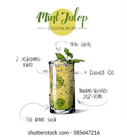 Hand drawn illustration of cocktail Mint Julep. Vector collection.