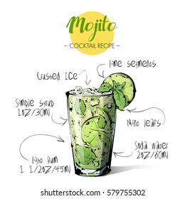 Hand drawn illustration of cocktail Mojito. Vector collection.