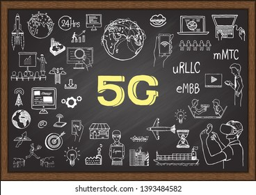 Hand drawn illustrations about 5G on chalkboard presentation,web element and so on. Stock Vector