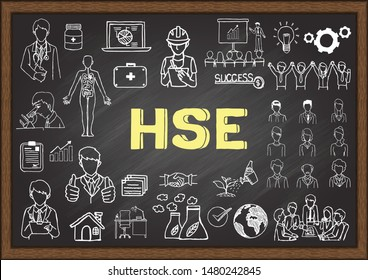 Hand drawn illustrations about HSE stand for Health Safety Environment on chalkboard. Stock Vector