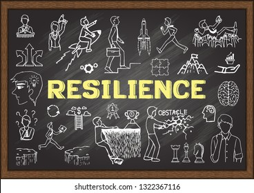 Hand drawn illustrations about Psychological resilience on chalkboard. Stock Vector.