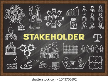 Hand drawn illustrations about stakeholder on chalkboard.