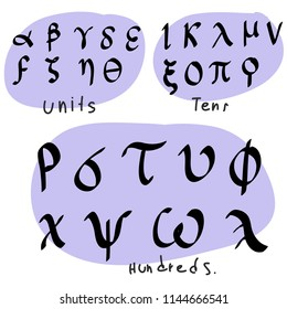 Hand Drawn Lettering of Greek Numerals