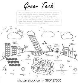 hand drawn line vector doodle of concept of sustainable ecosystem. also represents recycling of earth resources, renewable energy systems like solar and wind energy, natural cycles, etc