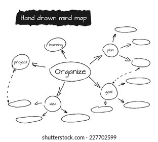 Hand drawn mind map, flow chart with space for your text. Isolated vector illustration on white background