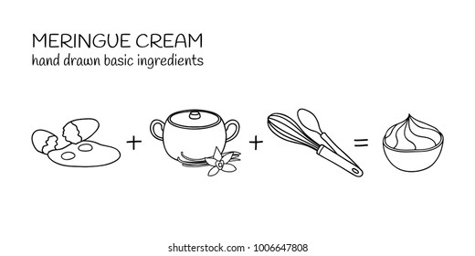 Hand drawn outline ingredients for meringue cream isolated on white background.