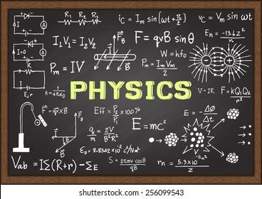 Hand drawn physics on chalkboard.