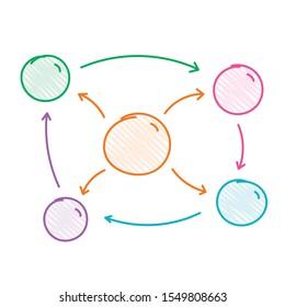 hand drawn round schema. colorful round schema template