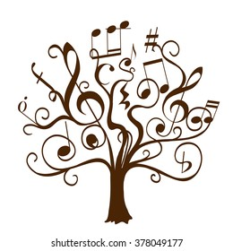 hand drawn tree with curly twigs with musical notes and signs as leaves and flowers. abstract conceptual illustration on musical education theme. vector decorative tree of musical knowledge