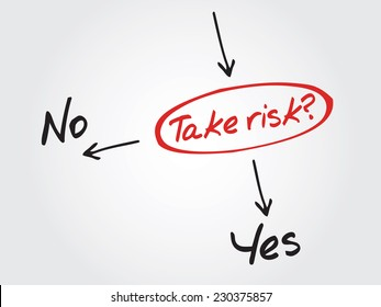 Hand drawn vector concept take the risk or not, diagram, chart
