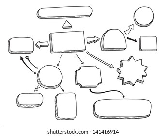 Hand drawn vector illustration of mind map or flow chart with space for your text. Isolated on white background