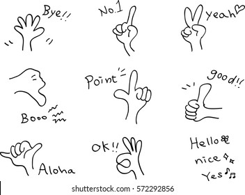 Hand gestures and sign