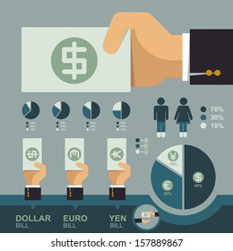 Hand holding money bill infographic, Business concept