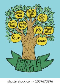 Hand lettering The fruit of the Spirit with tree. Bible verse. Christian poster. New Testament. Galatians. Grapics. Scripture. Quote.