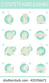 Hand washing and hygiene in 12 steps