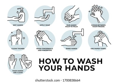 Hand washing line icon set. How to wash your hands step by step. Steps To Hand Washing For Prevent Illness And Hygiene, Keep Your Healthy, Sanitary, Infection