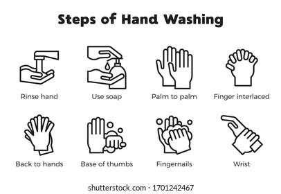 Hand washing steps infographic, Hand washing vector icon with name