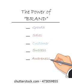 hand writing the power of brand