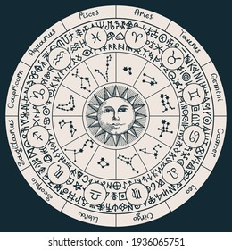 Hand-drawn circle of Zodiac signs with icons, names, constellations, Sun and magic runes written in a circle. Vector banner with horoscope symbols for astrological forecasts in retro style