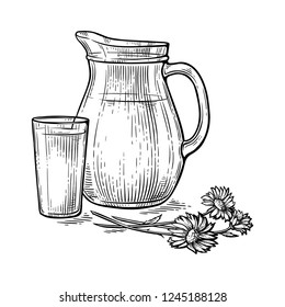 hand-drawn picture of a jug and a glass of fresh milk next to the flowers vector illustration