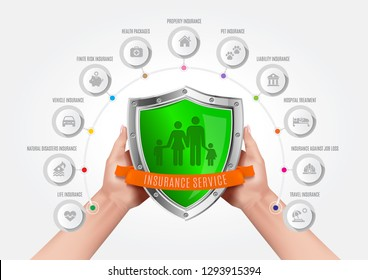 Hands holding a protective shield for the family. Insurance services conceptual design.