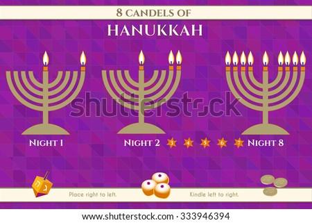 Hanukkah Menorah Candles Lighting Order Explanation Vector Infographics. Jewish  Light Festival Greeting Card, Party