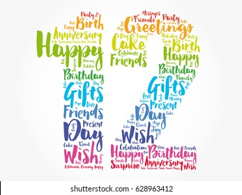 Happy 12th birthday word cloud collage concept