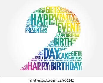 Happy 2nd birthday word cloud collage concept